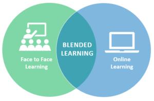 Covid-19 tác động đến ngành giáo dục: Blended Learning bùng nổ