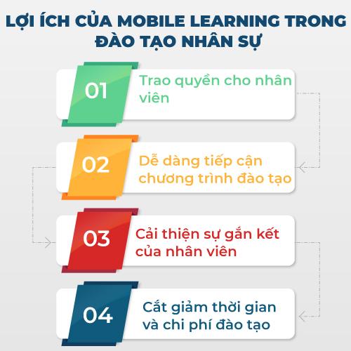 Lợi ích của Mobile Learning trong đào tạo nhân sự